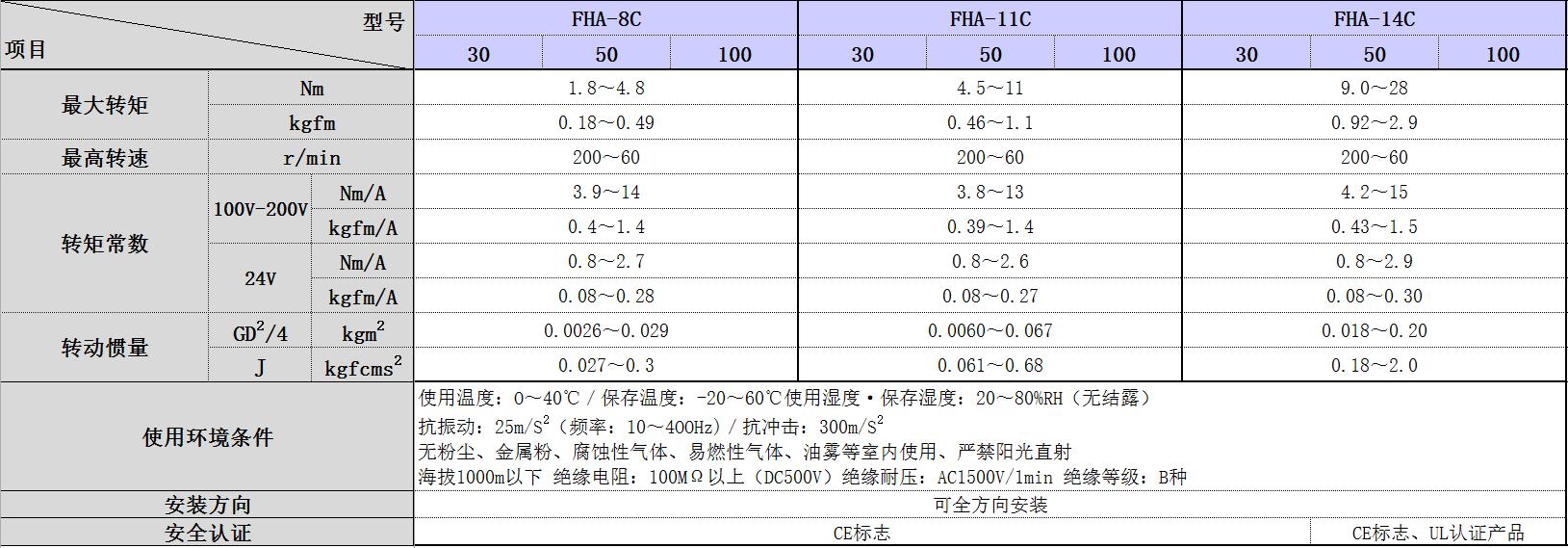 FHA-C mini系列.png