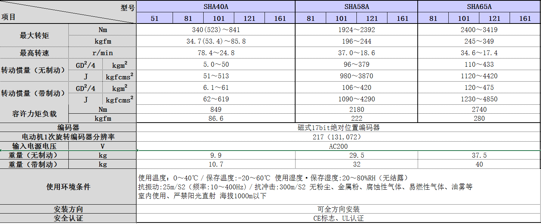 SHA系列2.png