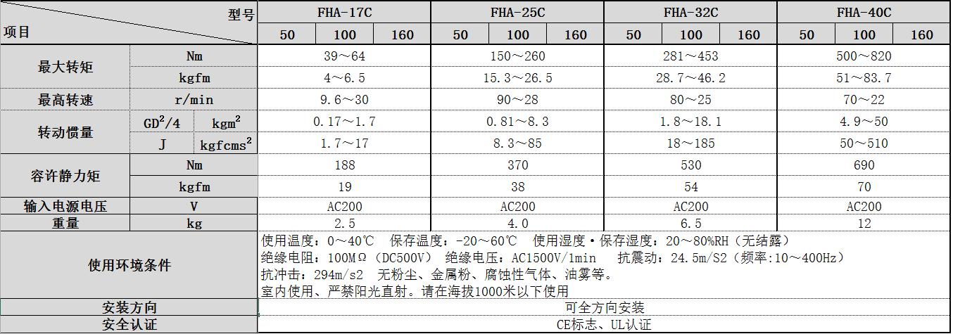 FHA-C系列.png