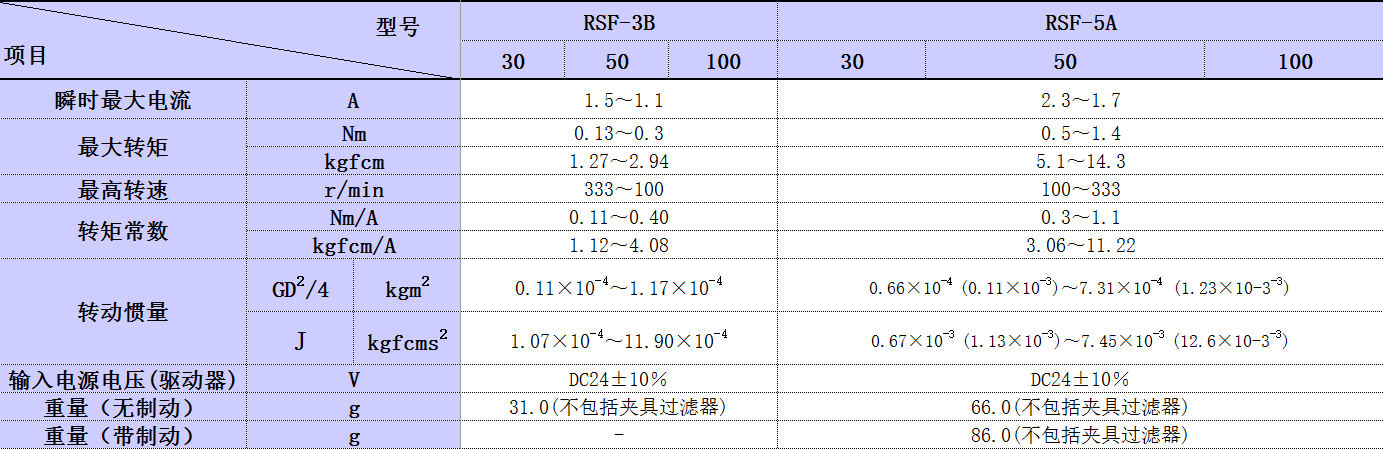 RSF supermini系列.png
