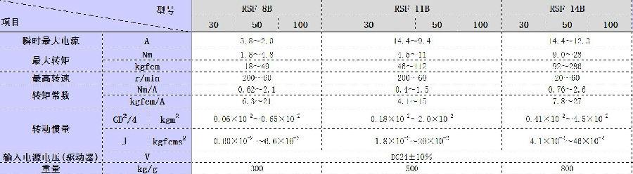 RSF-B mini系列.jpg